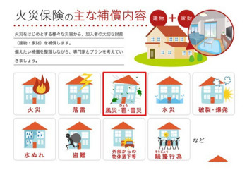 火災保険1
